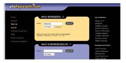 whorepresents.com